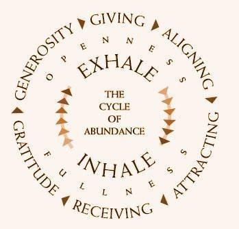 abundance-circle